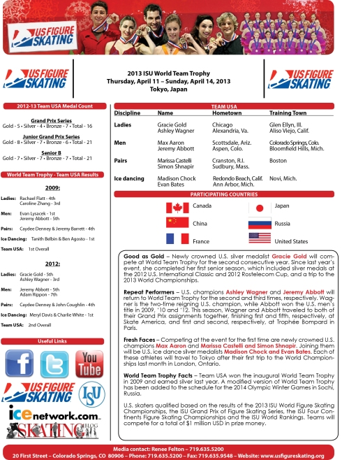 World Team Trophy Notes.indd