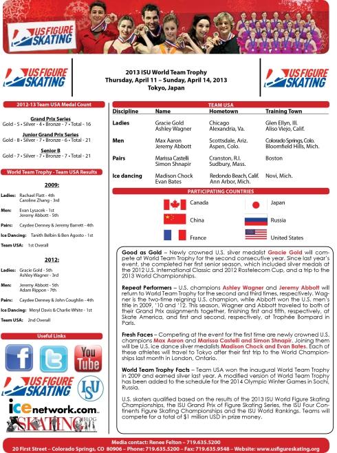 World Team Trophy Notes.indd